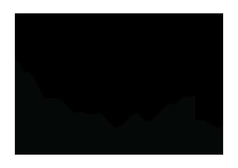 Hidanz